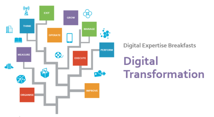 Getting To Grips With Digital Transformation Real Life