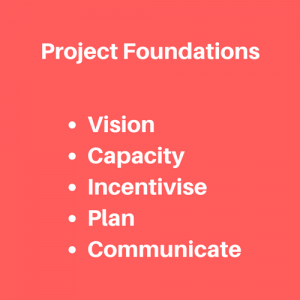 Project foundations for successful initiation of digital transformation