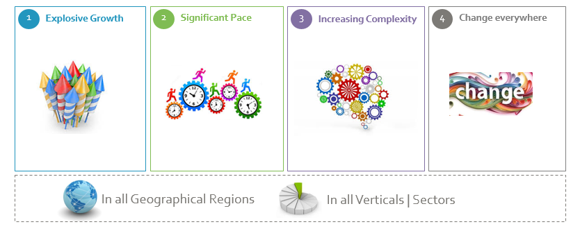 growth, pace and complexity of digital transformation