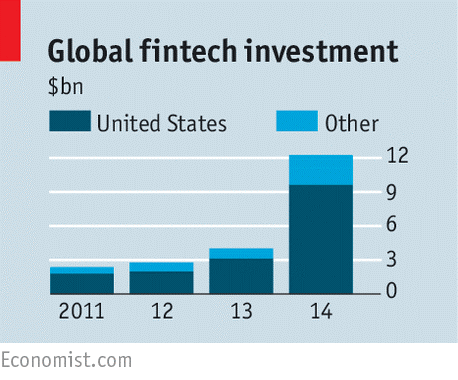 Banks of the future: Global fintech investment &