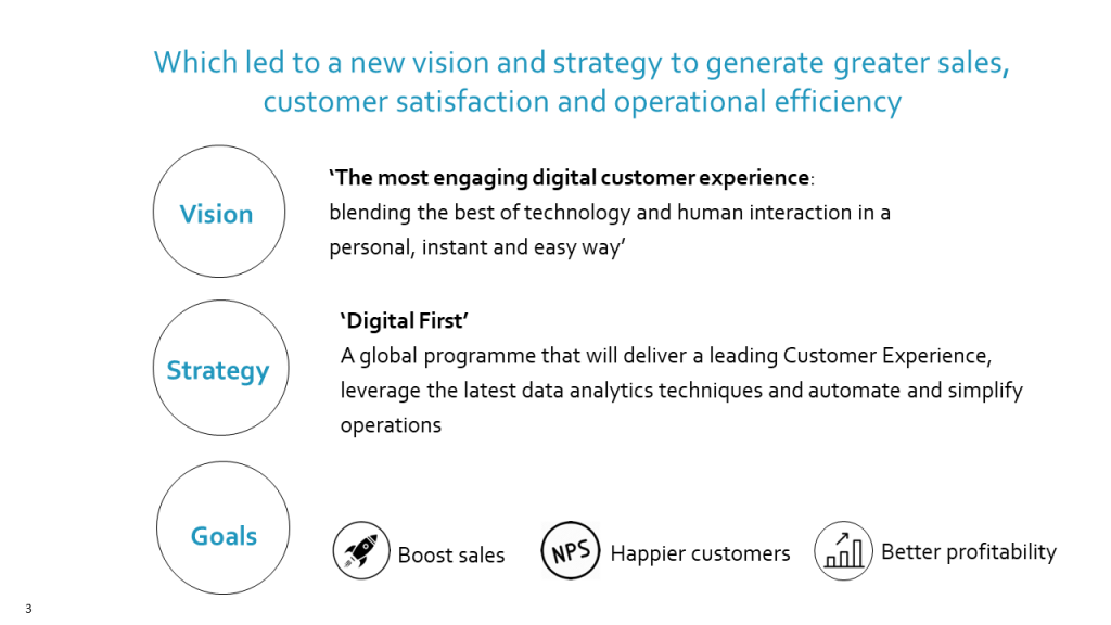 Retail transformation slide: detailing the importance of clear vision and strategy