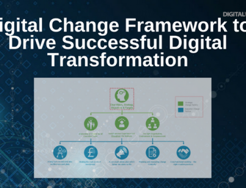 A Digital Change Framework to Drive Successful Digital Transformation